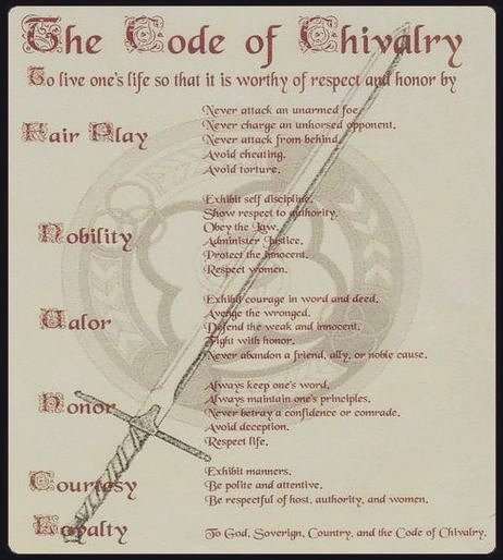 the chivalry code evolved from the values of christianity during the middle ages Knights code of chivalry a knight was expected to have not only the strength and skills to face combat in the violent middle ages but was also expected to temper this aggressive side of a knight with a chivalrous side to his nature.
