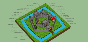 medieval concentric castle parts